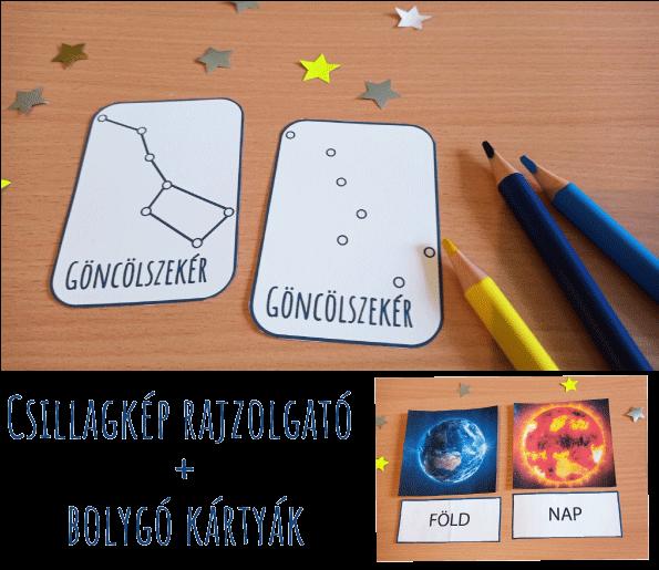Letölthető bolygó képek és csillagkép-rajzoló kártyák